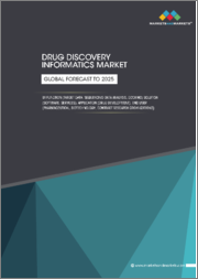 Drug Discovery Informatics Market by Function (Target Data, Sequencing Data Analysis, Docking) Solution (Software, Services), Application (Drug Development), End User - Global Forecast to 2025