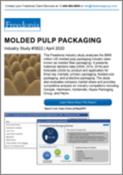 Molded Pulp Packaging (US Market & Forecast)