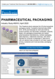 Pharmaceutical Packaging (US Market & Forecast)