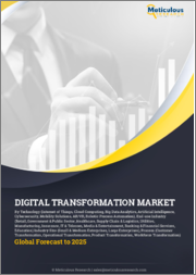 Digital Transformation Market by Technology (IoT, Cloud, Big Data, AI), Process Transformation (Customer, Operation, Product, Workforce), End-use Industry (Retail, Healthcare, Manufacturing, Insurance), Industry Size - Global Forecast to 2025