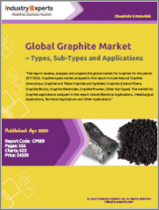 Global Graphite Market - Types, Sub-Types and Applications