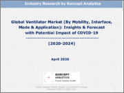 Global Ventilator Market (By Mobility, Interface, Mode & Application): Insights & Forecast with Potential Impact of COVID-19 (2020-2024)