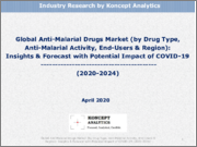 Global Anti-Malarial Drugs Market (by Drug Type, Anti-Malarial Activity, End-Users & Region): Insights & Forecast with Potential Impact of COVID-19 (2020-2024)