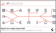 Digital Twin Insights Report 2020
