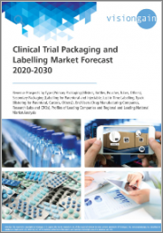 Clinical Trial Packaging and Labelling Market Forecast 2020-2030: Revenue Prospects by Type - Primary Packaging, Secondary Packaging, End Users, Profiles of Leading Companies, Regional and Leading National Market Analysis