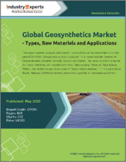 Global Geosynthetics Market - Types, Raw Materials and Applications