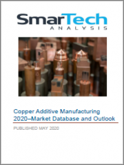 Copper Additive Manufacturing 2020-Market Database and Outlook