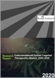 Endocannabinoid System Targeted Therapeutics Market, 2020-2030