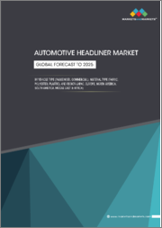 Automotive Headliner Market by Vehicle Type (Passenger and Commercial), Material Type (Fabric, Polyester and Plastic), and Region (APAC, North America, Europe, South America and Middle East & Africa) - Global Forecast to 2025