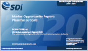The 2020 Pharmaceutical Market Opportunity Report