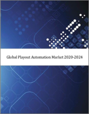 Global Playout Automation Market 2020-2024