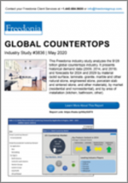 Global Countertops with COVID-19 Market Impact Analysis
