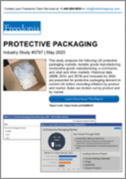 Protective Packaging with COVID-19 Market Impact Analysis (US Market & Forecast)