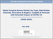 Global Intensive Care (ICU) Beds Market (Electric, Semi-Electric & Manual): Insights & Forecast with Potential Impact of COVID-19 (2020-2024)