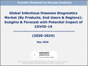 Global Infectious Diseases Diagnostics Market (By Products, End-Users & Regions): Insights & Forecast with Potential Impact of COVID-19 (2020-2024)