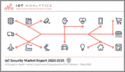 IoT Security Market Report 2020-2025