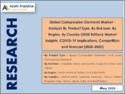 Global Compression Garments Market - Analysis By Product Type, By End User, By Region, By Country (2020 Edition): Market Insights, COVID-19 Impact, Competition and Forecast (2020-2025)