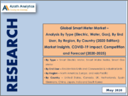 Global Smart Meter Market (2020 Edition) - Analysis By Type (Electric, Water, Gas), By End User, By Region, By Country: Market Insights, COVID-19 Impact, Competition and Forecast (2020-2025)