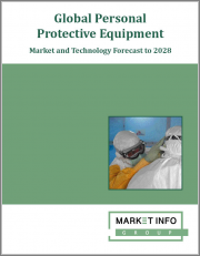 Global Personal Protective Equipment Market & Technology to 2028: COVID-19 Included Market Forecasts by Region, Type, End-Use, Opportunity Analysis, Current Market Overview, and Leading Company Profiles