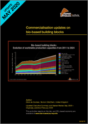Commercialization Updates on Bio-based Building Blocks: Including Impact of the Current Corona Pandemic