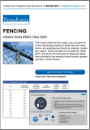 Fencing with COVID-19 Market Impact Analysis (US Market & Forecast)