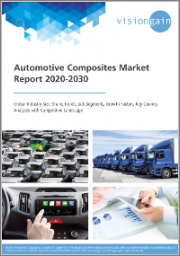 Automotive Composites Market Report 2020-2030: Global Industry Size, Share, Trends, Sub Segments, Growth Factors, Key Country Analyses with Competitive Landscape