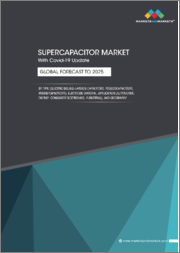Supercapacitor Market with COVID-19 Impact Analysis by Type (Electric Double-layered Capacitors, Pseudocapacitors, Hybrid Capacitors), Electrode Material, Application(Automotive, Energy, Consumer Electronics, & Others), Region-Global Forecast to 2025