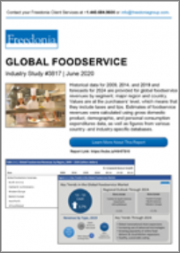 Global Foodservice with COVID-19 Market Impact Analysis