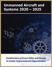 Unmanned Aircraft & Systems Marketplace: Commercial & Military Controlled, Autonomous, Semi-autonomous Unmanned Aerial Vehicles including Drones & Remotely Piloted Vehicles Global & Regional Market Assessment & Forecasts 2020-2025