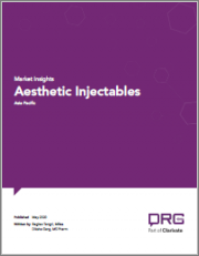 Aesthetic Injectables | Medtech 360 | Market Insights | Asia Pacific