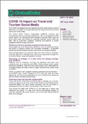 Impact on Travel and Tourism Social Media - COVID-19 - Thematic Research