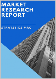 All-Terrain Vehicle - Global Market Outlook (2019-2027)
