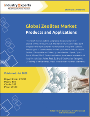 Global Zeolites Market - Products and Applications