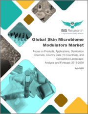 Global Skin Microbiome Modulators Market: Focus on Products, Applications, Distribution Channels, Country Data (14 Countries), and Competitive Landscape - Analysis and Forecast, 2019-2030