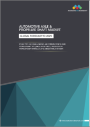 Automotive Axle & Propeller Shaft Market by Axle Type (Live, Dead & Tandem), Axle Position (Front & Rear), Propeller Shaft Type (Single & Multi-Piece), Passenger Car Propeller Shaft Material (Alloy & Carbon Fiber) and Region - Global Forecast to 2025
