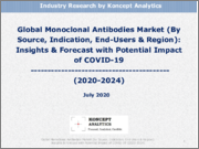 Global Monoclonal Antibodies Market (By Source, Application, End-Users & Region): Insights & Forecast with Potential Impact of COVID-19 (2020-2024)
