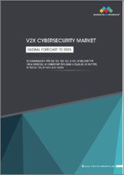 V2X Cybersecurity Market by Unit Type (OBU & RSU), Form (In-vehicle & External Cloud Services), Communication Type (V2I, V2V, V2G, V2C, & V2P), Security Type (PKI & Embedded), Connectivity Type, Vehicle Type, & Region-Global Forecast to 2025