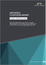 Aerospace Composites Market by Fiber Type (Carbon, Ceramic, Glass), Matrix Type, Application, Manufacturing Process, Aircraft Type (Commercial & Military Aircraft, Business & General Aviation, Civil Helicopter), & Region-Global Forecast to 2025