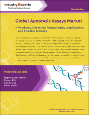Global Apoptosis Assays Market - Products, Detection Technologies, Applications and End-Use Markets