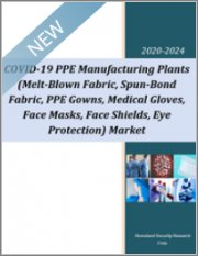 COVID-19 PPE Manufacturing Plants (Melt-Blown Fabric, Spun-Bond Fabric, PPE Gowns, Medical Gloves, Face Masks, Face Shields, Eye Protection) Market 2020-2024