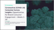 Opportunities for Brand-Consumer Engagement - COVID-19 Consumer Survey Insights - Weeks 1-10