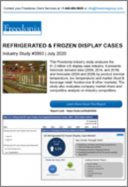 Refrigerated & Frozen Display Cases with COVID-19 Market Impact Analysis (US Market & Forecast)
