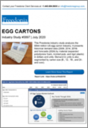 Egg Cartons with COVID-19 Market Impact Analysis (US Market & Forecast)