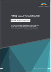 Nurse Call Systems Market by Type (Button, Integrated Communication System, Intercom, Mobile System), Technology (Wired, Wireless), Application (Alarm & Communication, Workflow Optimization, Fall detector), End User - Global Forecast to 2025