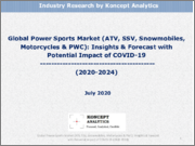 Global Power Sports Market (ATV, SSV, Snowmobiles, Motorcycles & PWC): Insights & Forecast with Potential Impact of COVID-19 (2020-2024)