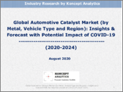 Global Automotive Catalyst Market (by Metal, Vehicle Type and Region): Insights & Forecast with Potential Impact of COVID-19 (2020-2024)