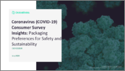 Packaging Preferences for Safety and Sustainability - Coronavirus (COVID-19) Consumer Survey Insights