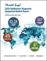 2020 Ophthalmic Diagnostic Equipment Market Report: A Global Analysis for 2019 to 2025