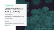 Coronavirus Disease 2019 (COVID-19) Pandemic Impact on Clinical Trials