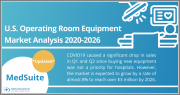 Operating Room Equipment Market Report Suite | United States | 2020-2026 | MedSuite
